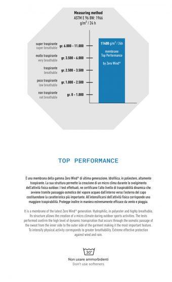 top performance2